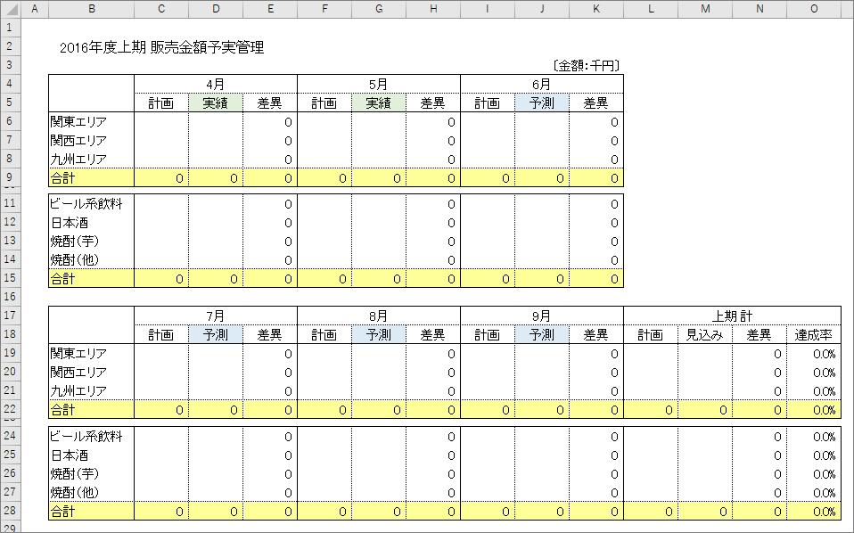 予実管理表を作成する